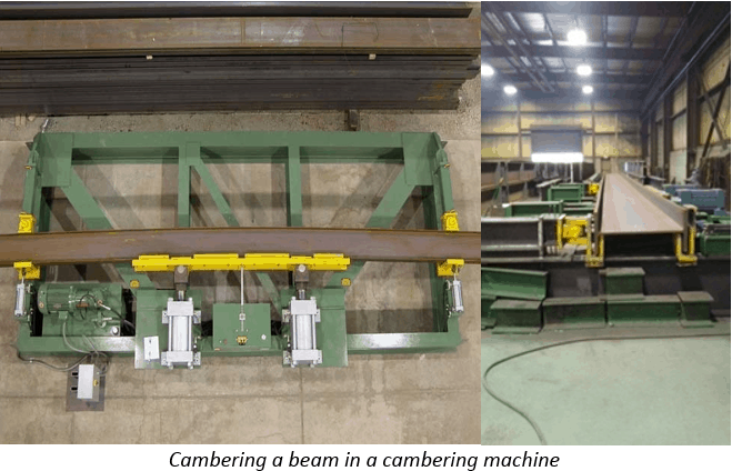 cambering